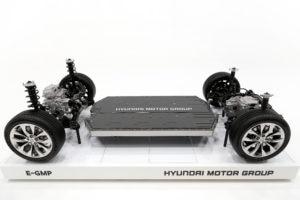 Plataforma Hyundai E-GMP