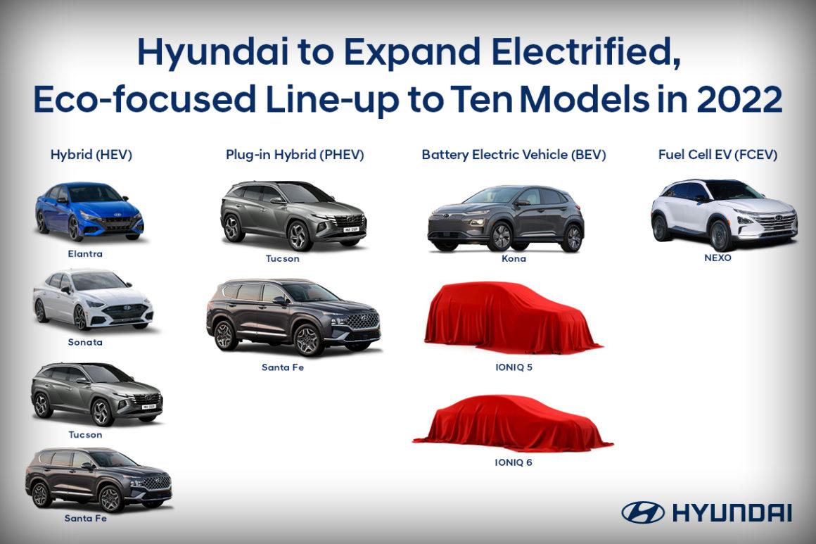 Futuros lançamentos de modelos eletrificados da Hyundai