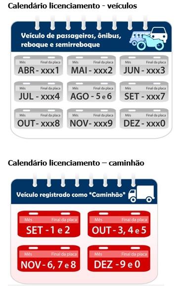 Licenciamento São Paulo 2021