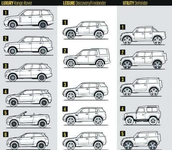 Land Rover Discovery Se V6 Tdiesel Blindn3a Ofertas: Land Rover Terá 16 Modelos Até 2017